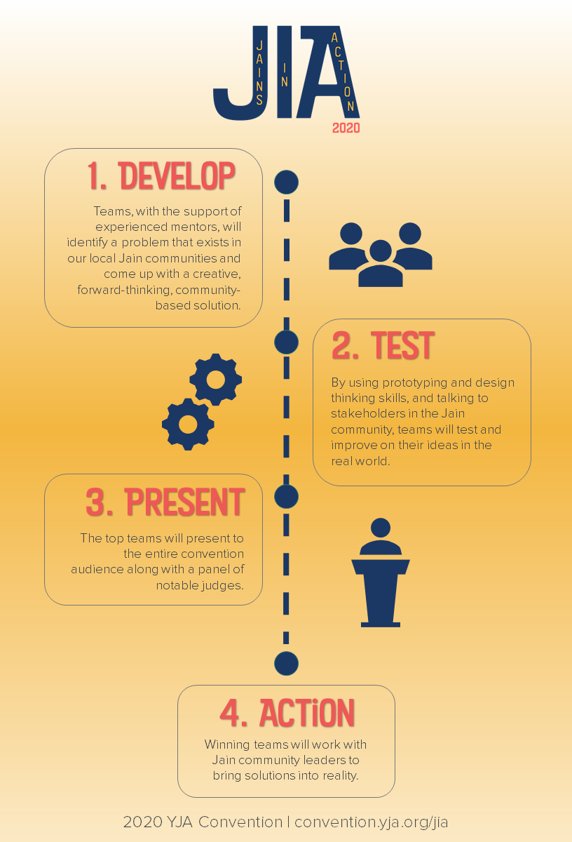 JIA Infographic